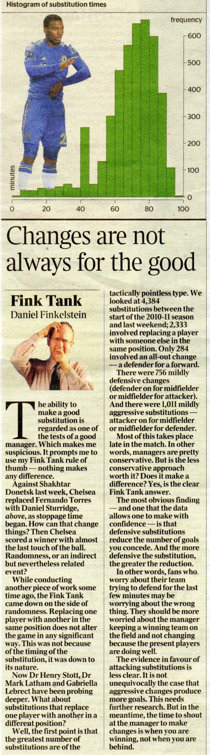 fink tank on subs 17Nov2012