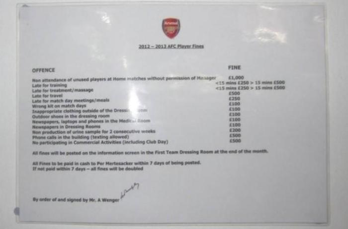 arsenal fines