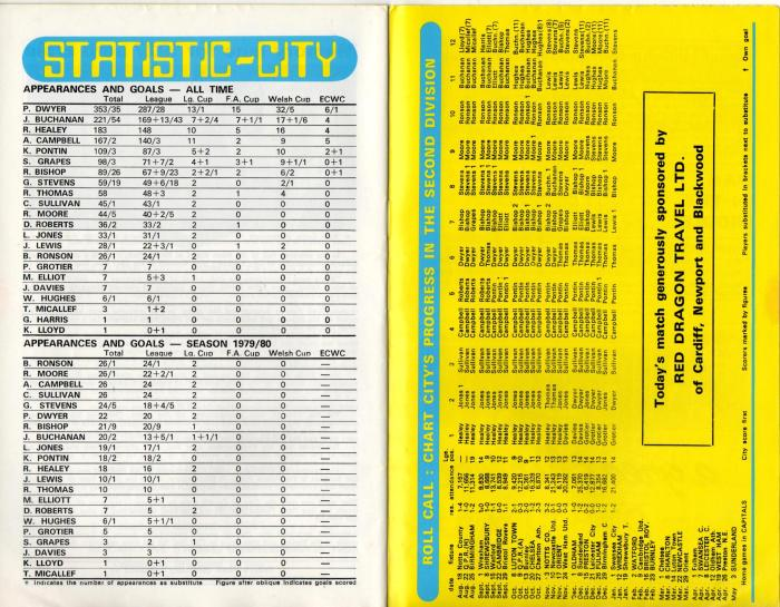 Cardiff programme 5Jan80 11