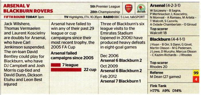 Arsenal Blackburn preview Times 16Feb13006