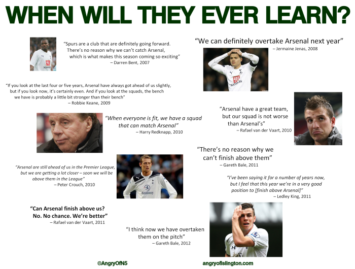 spurs quotes