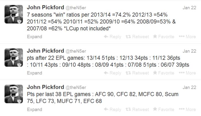 john pickford stats 22 Jan
