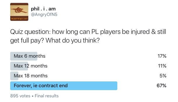 injured-players-pay-poll-8sept16