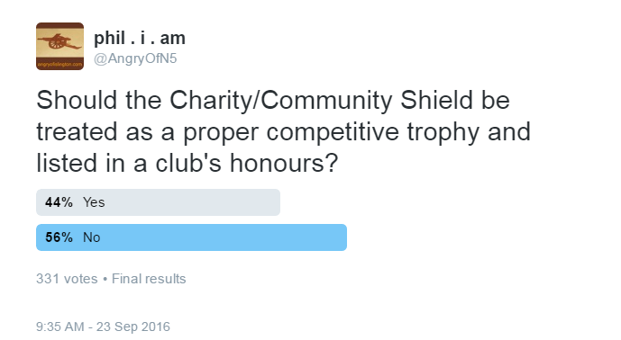 is-the-charity-shield-a-proper-trophy-poll
